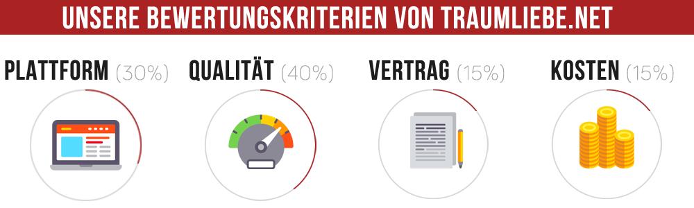 singlebörsen vergleich Kirchheim unter Teck